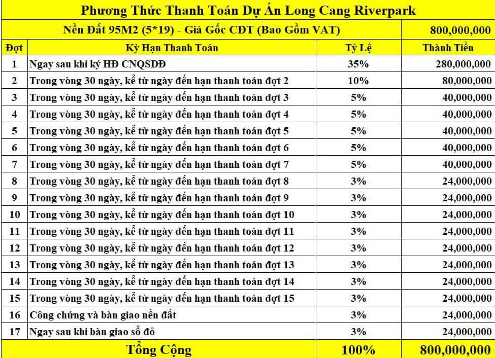 Bảng tính phương thức thanh toán 35% dự án Long Cang Riverpark