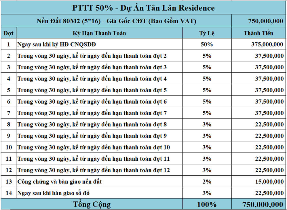 Bảng tính chi tiết phương thức thanh toán 50% dự án Tân Lân Residence