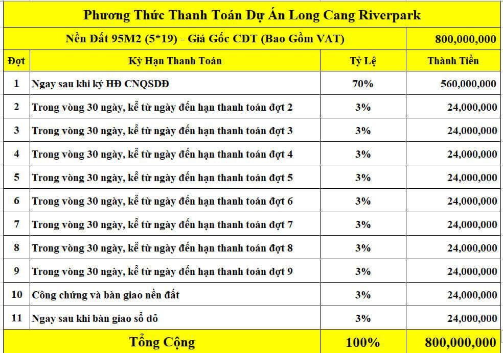 Bảng tính phương thức thanh toán 70% dự án Long Cang Riverpark