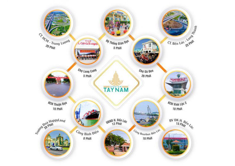 Hệ sinh thái tiện ích ngoại khu đa dạng và thuận tiện kết nối khu đô thị Tây Nam Center
